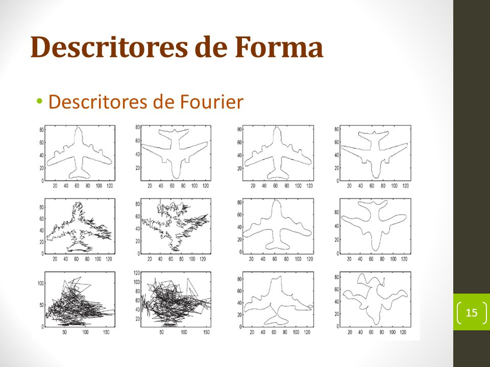 Descritores de Forma Descritores de Fourier 15