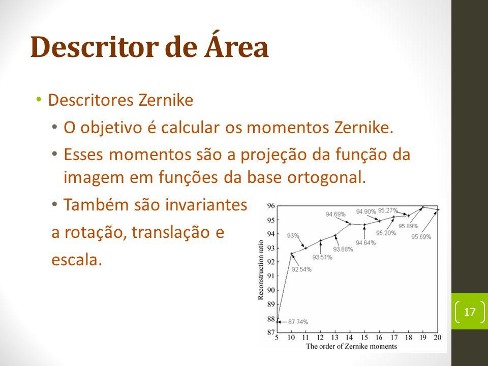 Descritor de Área Descritores Zernike O objetivo é calcular os momentos Zernike.