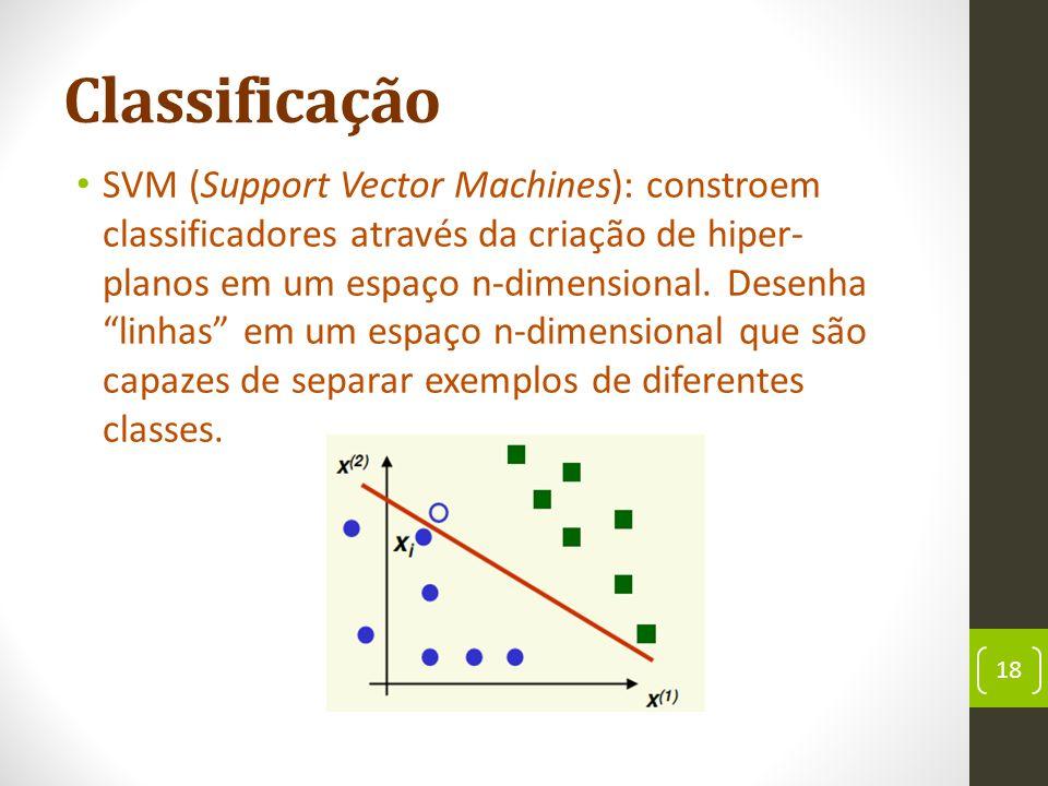 Classificação SVM (Support Vector Machines): constroem classificadores através da criação de hiper- planos em um espaço n-dimensional.