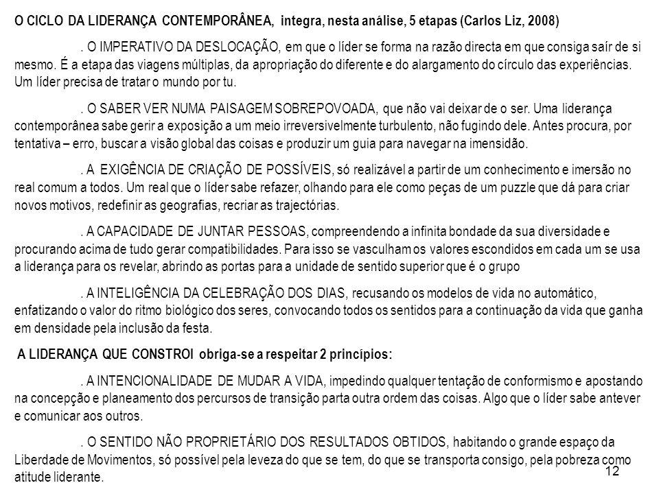 12 Resumo da comunicação O CICLO DA LIDERANÇA CONTEMPORÂNEA, integra, nesta análise, 5 etapas (Carlos Liz, 2008).