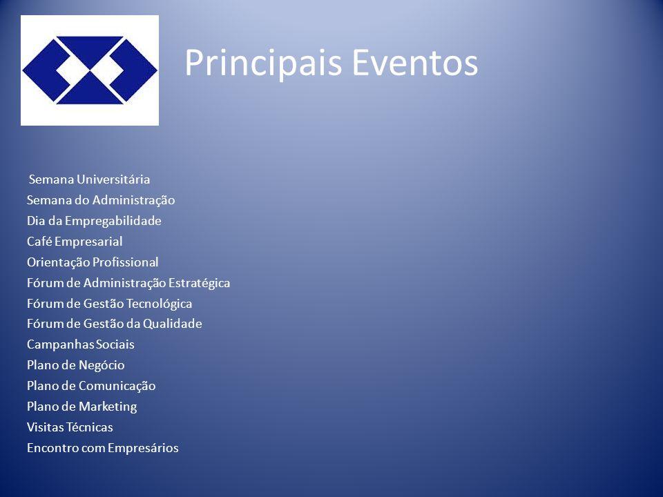 Principais Eventos Semana Universitária Semana do Administração Dia da Empregabilidade Café Empresarial Orientação Profissional Fórum de Administração Estratégica Fórum de Gestão Tecnológica Fórum de Gestão da Qualidade Campanhas Sociais Plano de Negócio Plano de Comunicação Plano de Marketing Visitas Técnicas Encontro com Empresários