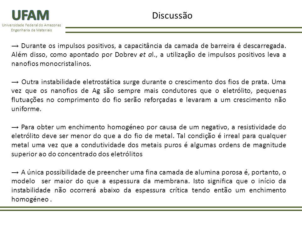 Universidade Federal do Amazonas Engenharia de Materiais Discussão Durante os impulsos positivos, a capacitância da camada de barreira é descarregada.