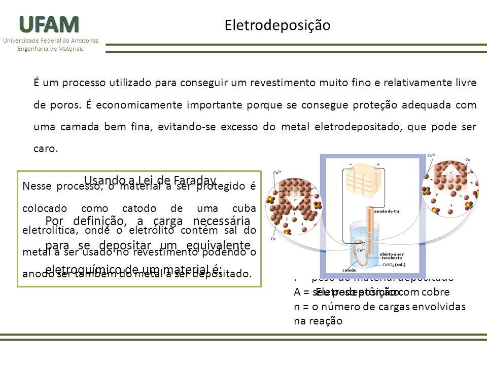 Universidade Federal do Amazonas Engenharia de Materiais É um processo utilizado para conseguir um revestimento muito fino e relativamente livre de poros.