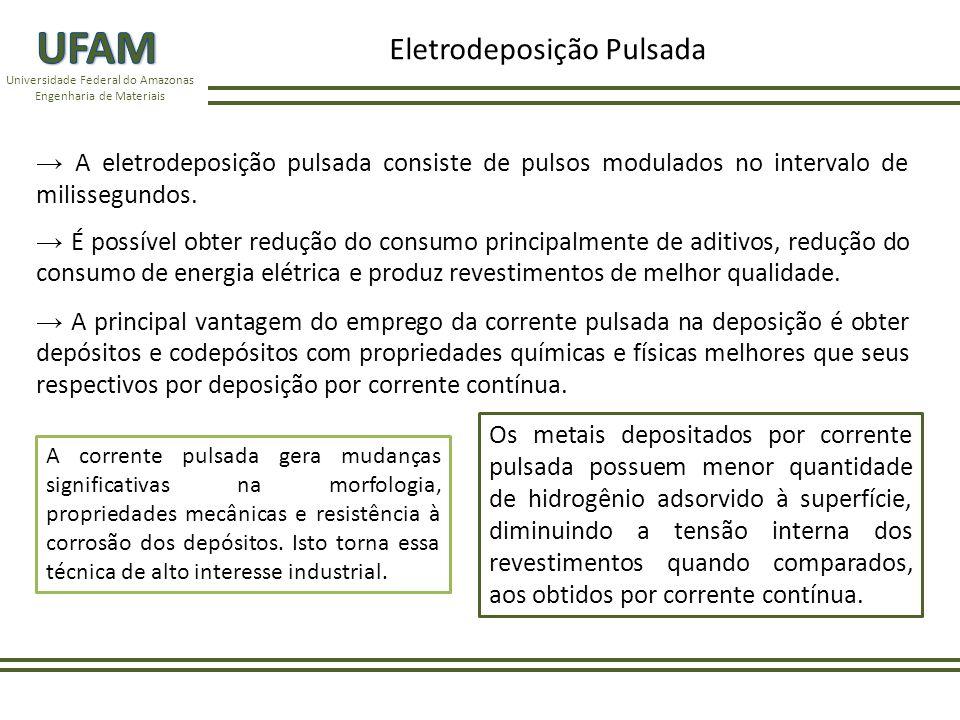 Universidade Federal do Amazonas Engenharia de Materiais A eletrodeposição pulsada consiste de pulsos modulados no intervalo de milissegundos.