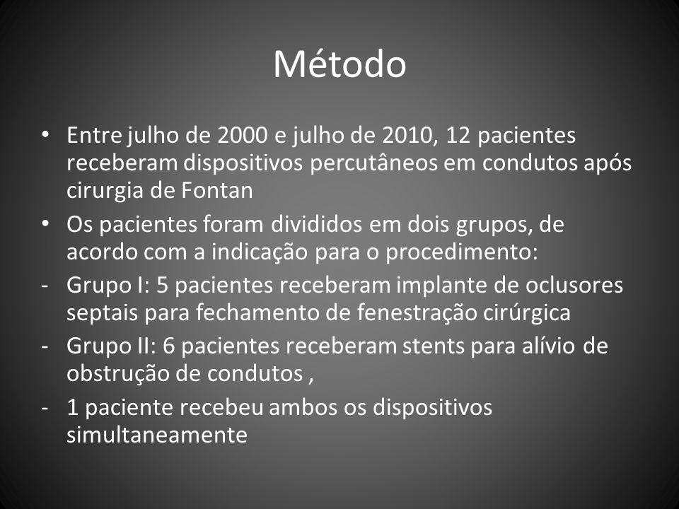 Método Entre julho de 2000 e julho de 2010, 12 pacientes receberam dispositivos percutâneos em condutos após cirurgia de Fontan Os pacientes foram div