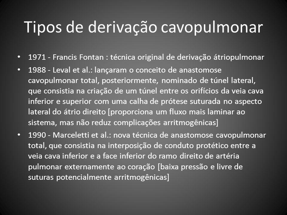 Tipos de derivação cavopulmonar 1971 - Francis Fontan : técnica original de derivação átriopulmonar 1988 - Leval et al.: lançaram o conceito de anasto
