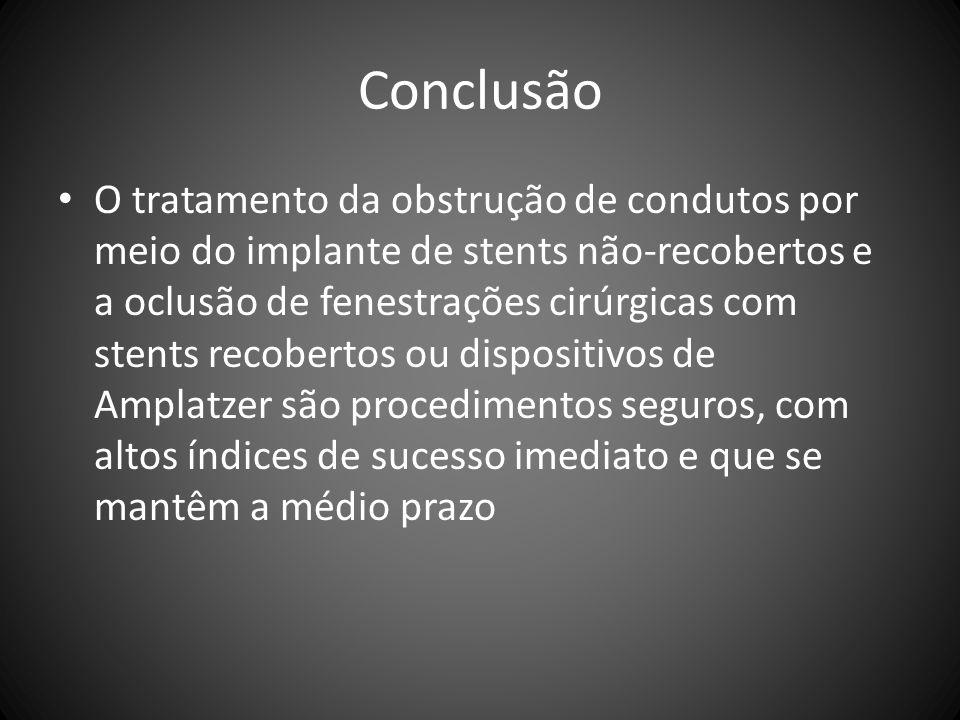 Conclusão O tratamento da obstrução de condutos por meio do implante de stents não-recobertos e a oclusão de fenestrações cirúrgicas com stents recobe