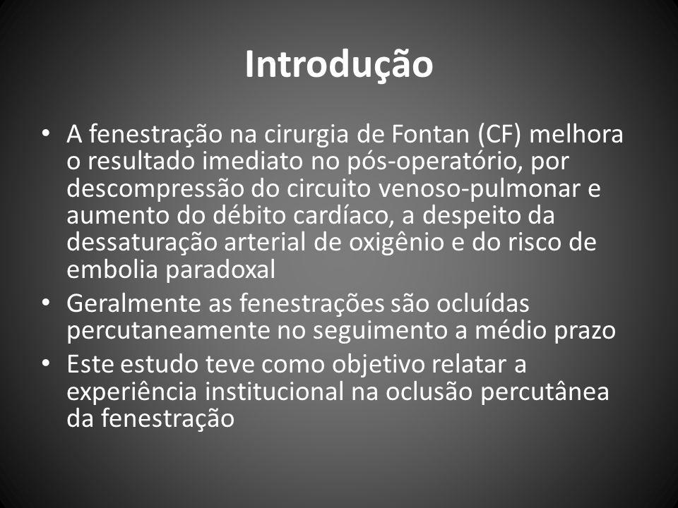 Introdução A fenestração na cirurgia de Fontan (CF) melhora o resultado imediato no pós-operatório, por descompressão do circuito venoso-pulmonar e au