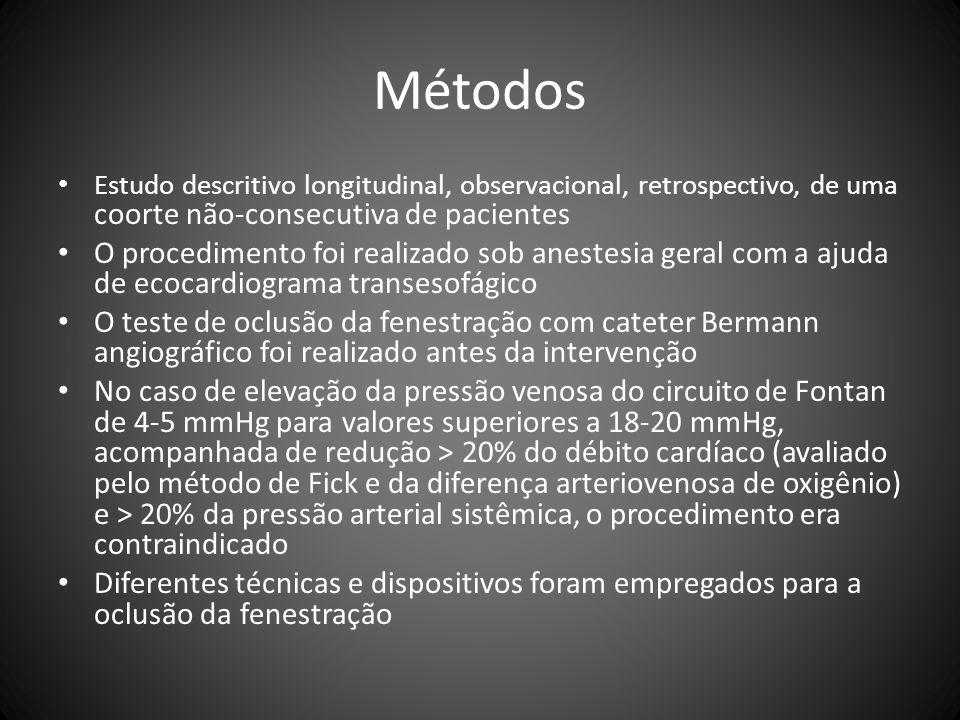 Métodos Estudo descritivo longitudinal, observacional, retrospectivo, de uma coorte não-consecutiva de pacientes O procedimento foi realizado sob anes