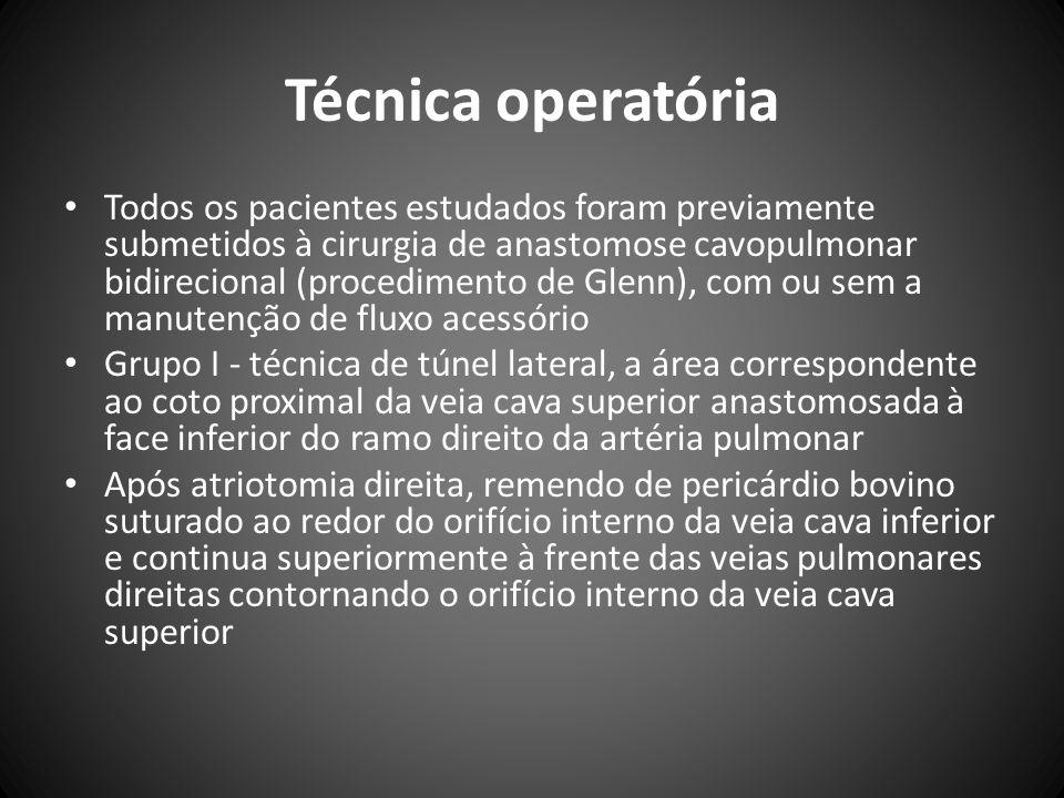 Técnica operatória Grupo II - prótese de Dacron de 18 a 24 mm, interposta entre a veia cava inferior e a face inferior do ramo direito de artéria pulmonar Veia cava inferior transseccionada ao nível da junção cavoatrial e anastomosada ao conduto, que passa ao lado do átrio direito até alcançar a artéria pulmonar Coto proximal da veia cava inferior fechado com sutura direta Face do conduto em contato com o átrio direito criada fenestração de 4 mm Parte da parede do átrio direito excluída com pinçamento lateral, com pequena atriotomia, suturada ao redor da fenestração