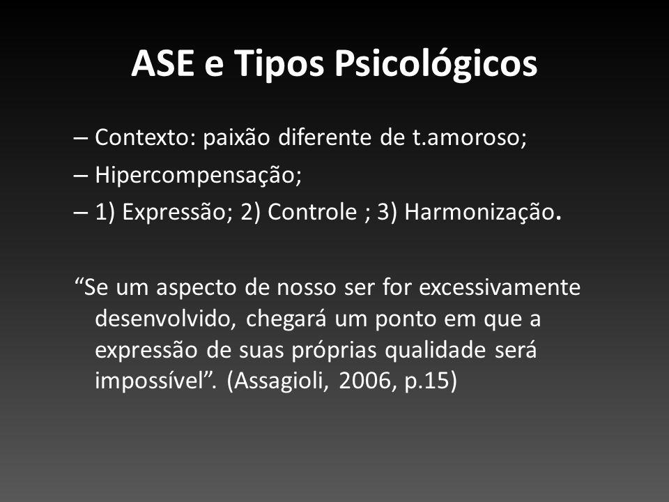 ASE e Tipos Psicológicos – Contexto: paixão diferente de t.amoroso; – Hipercompensação; – 1) Expressão; 2) Controle ; 3) Harmonização. Se um aspecto d
