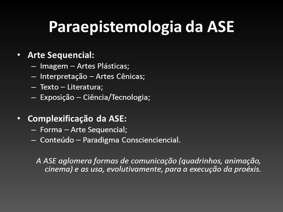 Paraepistemologia da ASE Arte Sequencial: – Imagem – Artes Plásticas; – Interpretação – Artes Cênicas; – Texto – Literatura; – Exposição – Ciência/Tec