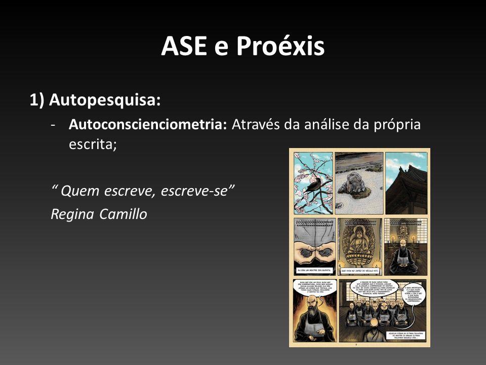 ASE e Proéxis 1) Autopesquisa: -Autoconscienciometria: Através da análise da própria escrita; Quem escreve, escreve-se Regina Camillo