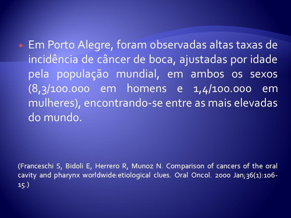 Em Porto Alegre, foram observadas altas taxas de incidência de câncer de boca, ajustadas por idade pela população mundial, em ambos os sexos (8,3/100.