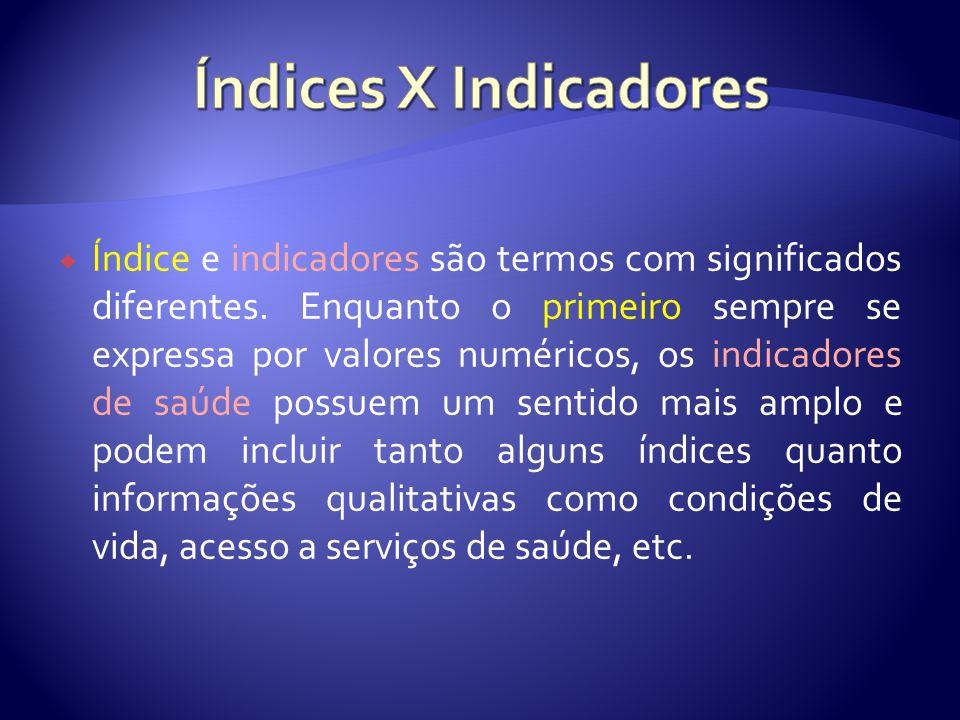 Índice e indicadores são termos com significados diferentes. Enquanto o primeiro sempre se expressa por valores numéricos, os indicadores de saúde pos