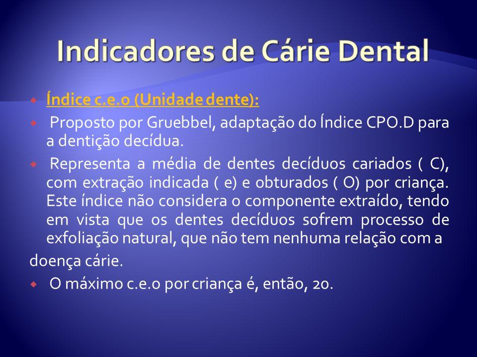 Índice c.e.o (Unidade dente): Proposto por Gruebbel, adaptação do Índice CPO.D para a dentição decídua. Representa a média de dentes decíduos cariados