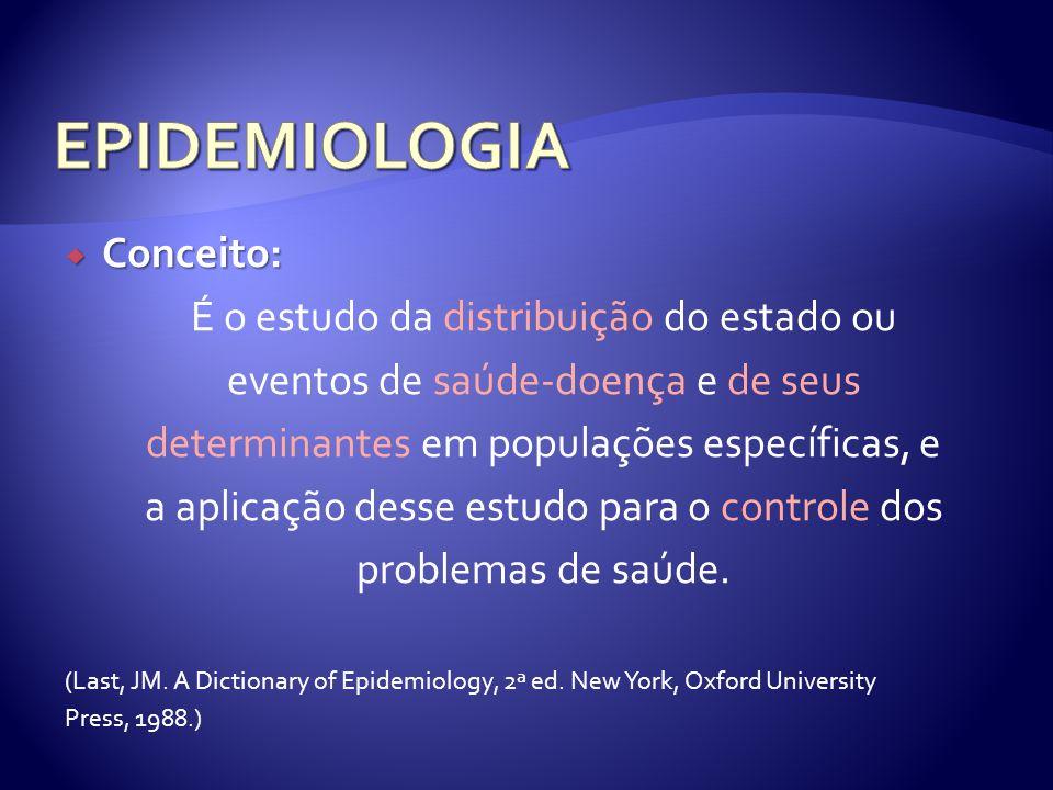 Conceito: Conceito: É o estudo da distribuição do estado ou eventos de saúde-doença e de seus determinantes em populações específicas, e a aplicação d