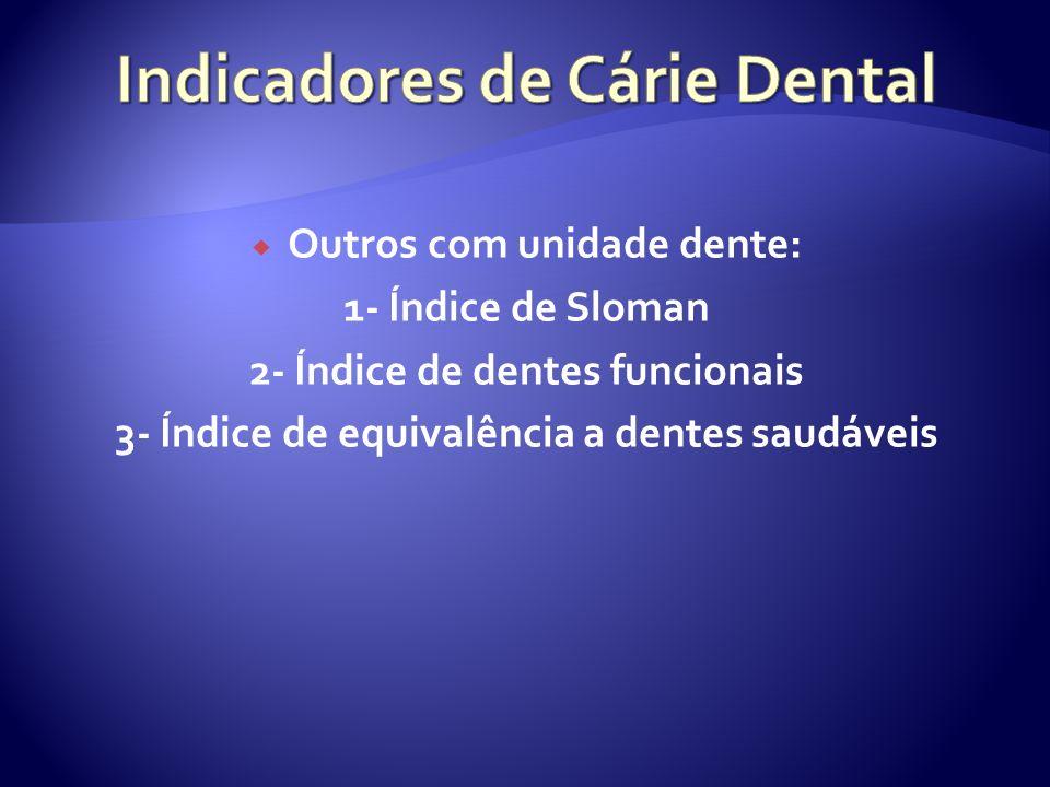 Outros com unidade dente: 1- Índice de Sloman 2- Índice de dentes funcionais 3- Índice de equivalência a dentes saudáveis