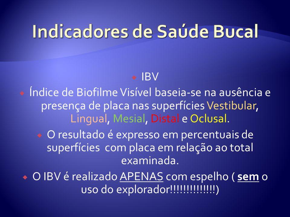 IBV Índice de Biofilme Visível baseia-se na ausência e presença de placa nas superfícies Vestibular, Lingual, Mesial, Distal e Oclusal. O resultado é