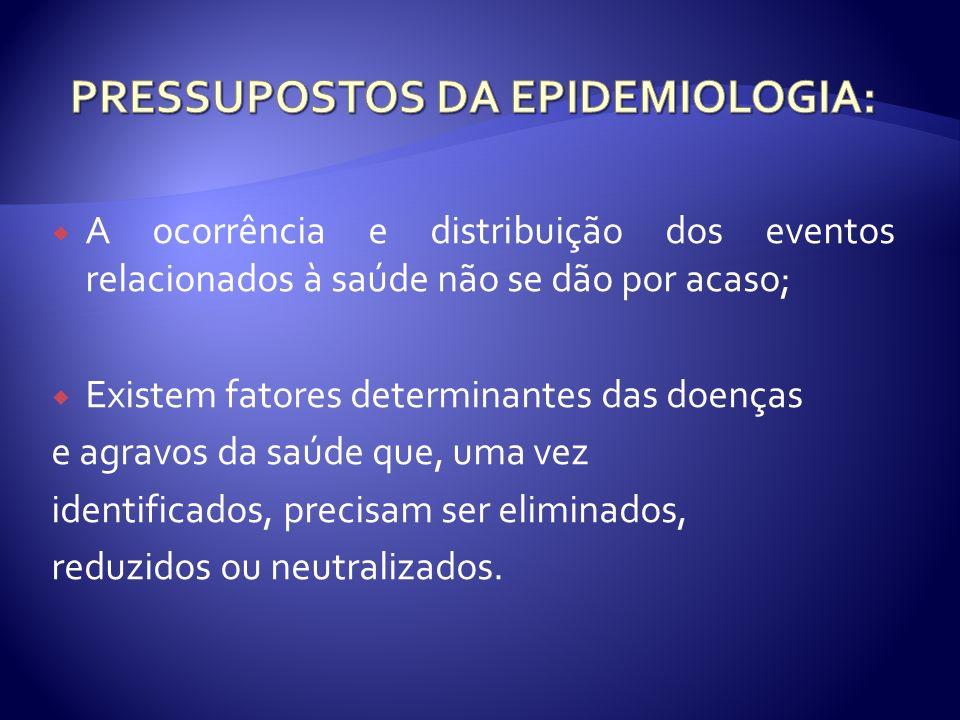 A ocorrência e distribuição dos eventos relacionados à saúde não se dão por acaso; Existem fatores determinantes das doenças e agravos da saúde que, u