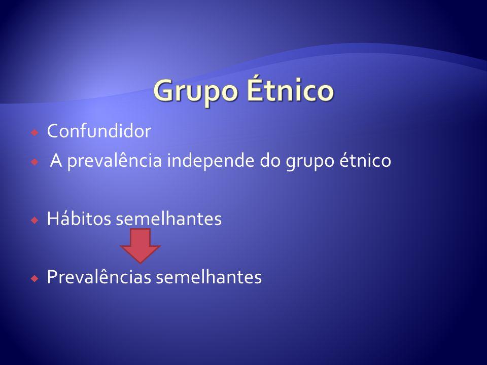 Confundidor A prevalência independe do grupo étnico Hábitos semelhantes Prevalências semelhantes