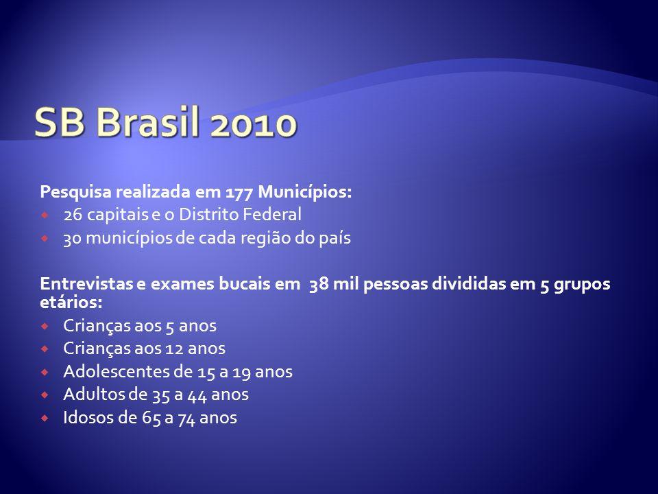 Pesquisa realizada em 177 Municípios: 26 capitais e o Distrito Federal 30 municípios de cada região do país Entrevistas e exames bucais em 38 mil pess