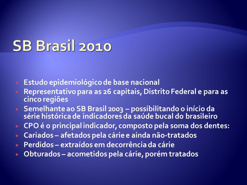 Estudo epidemiológico de base nacional Representativo para as 26 capitais, Distrito Federal e para as cinco regiões Semelhante ao SB Brasil 2003 – pos