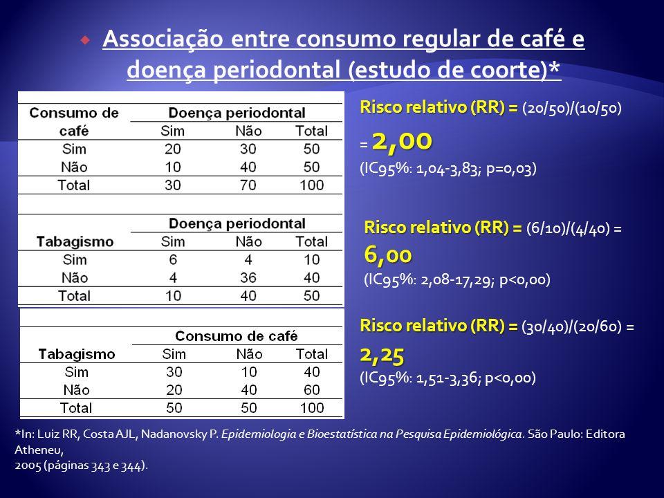 Materiais: ESPELHO, SERINGA TRÍPLICE, ILUMINAÇÃO ( FOCO OU LANTERNA), ROLETES DE ALGODÃO.