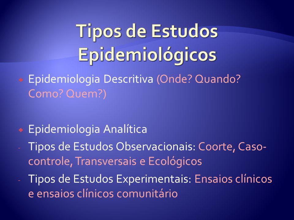Epidemiologia Descritiva (Onde? Quando? Como? Quem?) Epidemiologia Analítica - Tipos de Estudos Observacionais: Coorte, Caso- controle, Transversais e