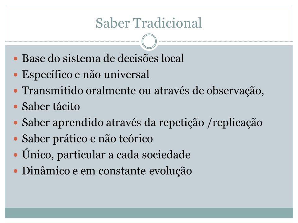 Saber Tradicional Base do sistema de decisões local Específico e não universal Transmitido oralmente ou através de observação, Saber tácito Saber apre