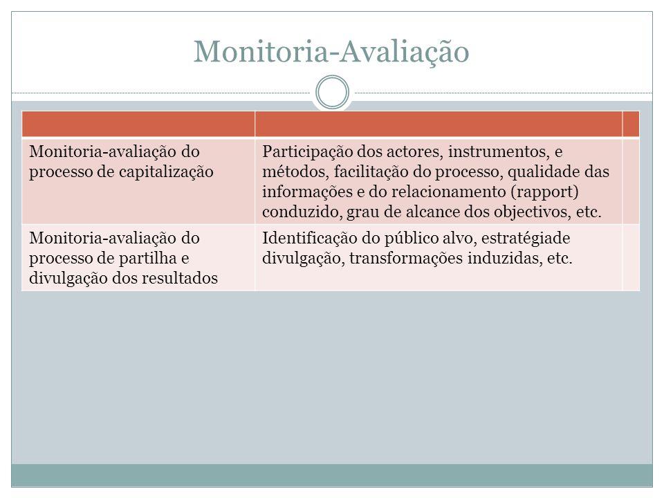 Monitoria-Avaliação Monitoria-avaliação do processo de capitalização Participação dos actores, instrumentos, e métodos, facilitação do processo, quali