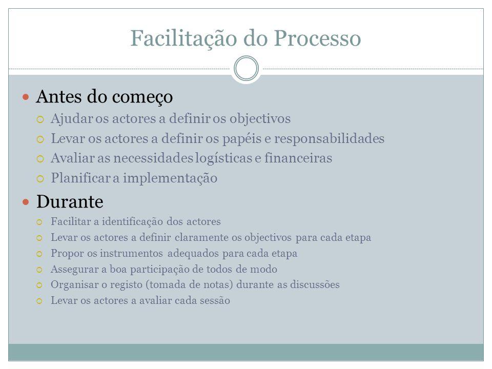 Facilitação do Processo Antes do começo Ajudar os actores a definir os objectivos Levar os actores a definir os papéis e responsabilidades Avaliar as