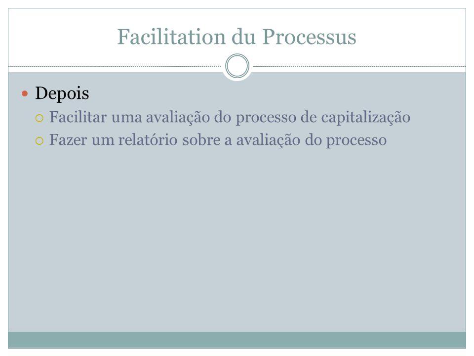Facilitation du Processus Depois Facilitar uma avaliação do processo de capitalização Fazer um relatório sobre a avaliação do processo