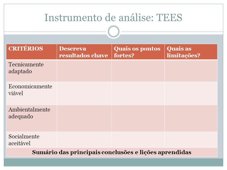 Instrumento de análise: TEES CRITÉRIOSDescreva resultados chave Quais os pontos fortes? Quais as limitações? Tecnicamente adaptado Economicamente viáv