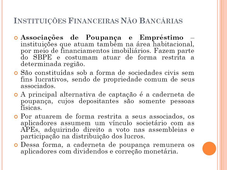 I NSTITUIÇÕES F INANCEIRAS N ÃO B ANCÁRIAS Associações de Poupança e Empréstimo – instituições que atuam também na área habitacional, por meio de fina