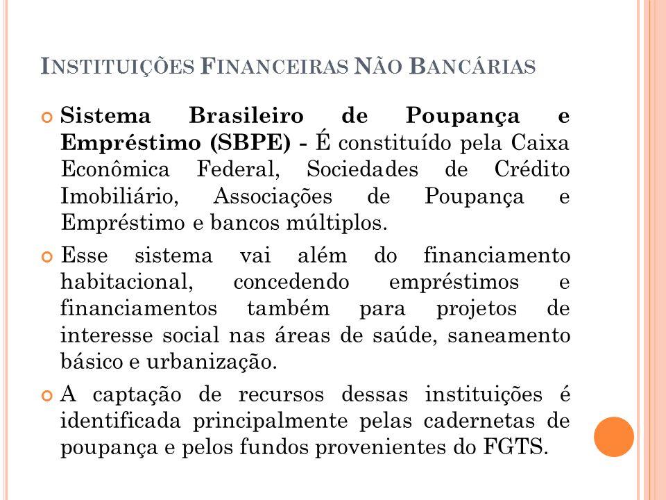 I NSTITUIÇÕES F INANCEIRAS N ÃO B ANCÁRIAS Sistema Brasileiro de Poupança e Empréstimo (SBPE) - É constituído pela Caixa Econômica Federal, Sociedades