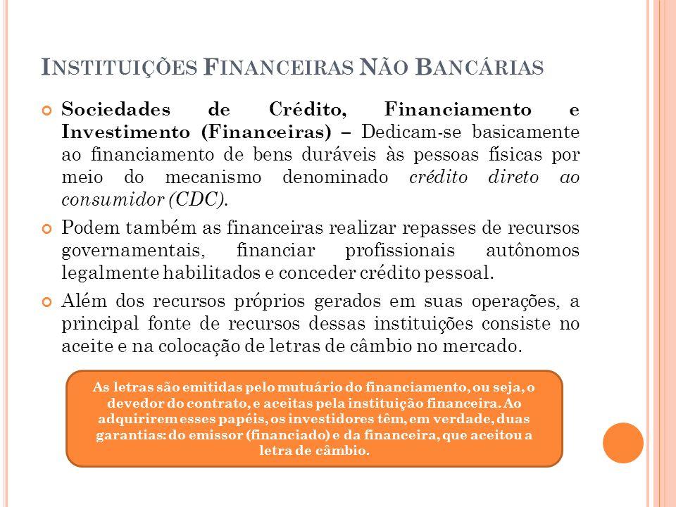 I NSTITUIÇÕES F INANCEIRAS N ÃO B ANCÁRIAS Sociedades de Crédito, Financiamento e Investimento (Financeiras) – Dedicam-se basicamente ao financiamento