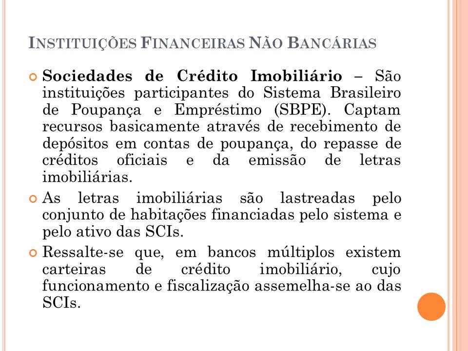I NSTITUIÇÕES F INANCEIRAS N ÃO B ANCÁRIAS Sociedades de Crédito Imobiliário – São instituições participantes do Sistema Brasileiro de Poupança e Empr
