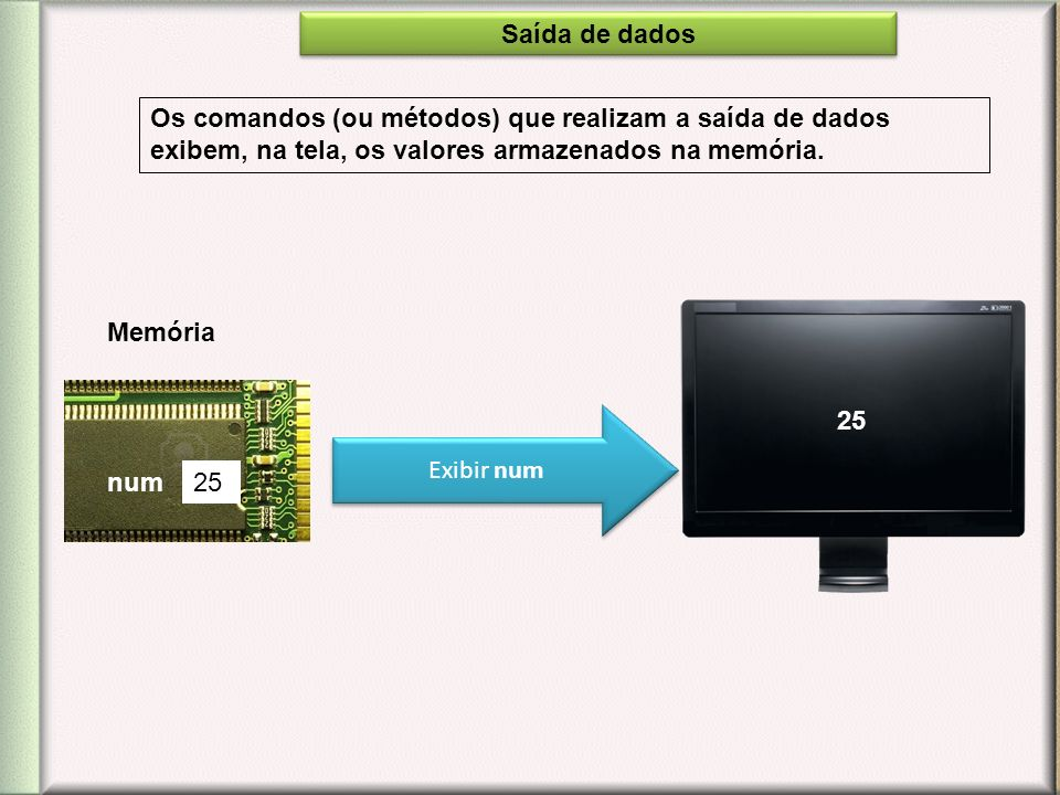 Os comandos (ou métodos) que realizam a saída de dados exibem, na tela, os valores armazenados na memória. Exibir num 25num 25 Saída de dados Memória