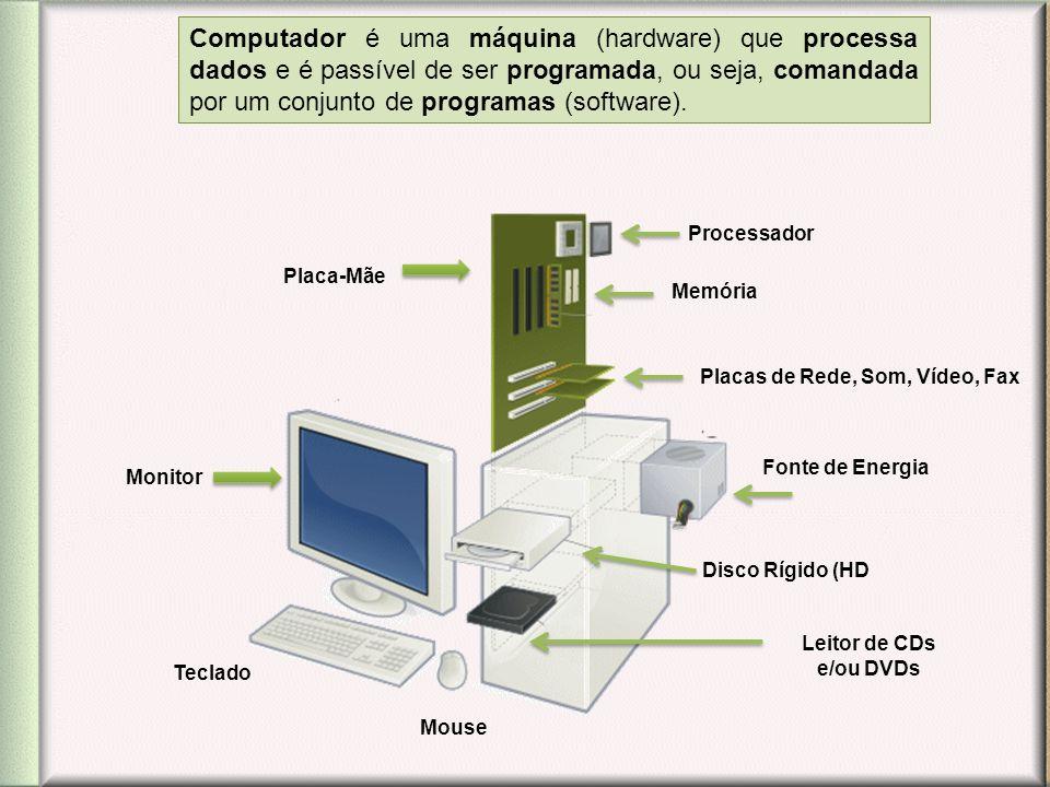 Computador é uma máquina (hardware) que processa dados e é passível de ser programada, ou seja, comandada por um conjunto de programas (software). Tec