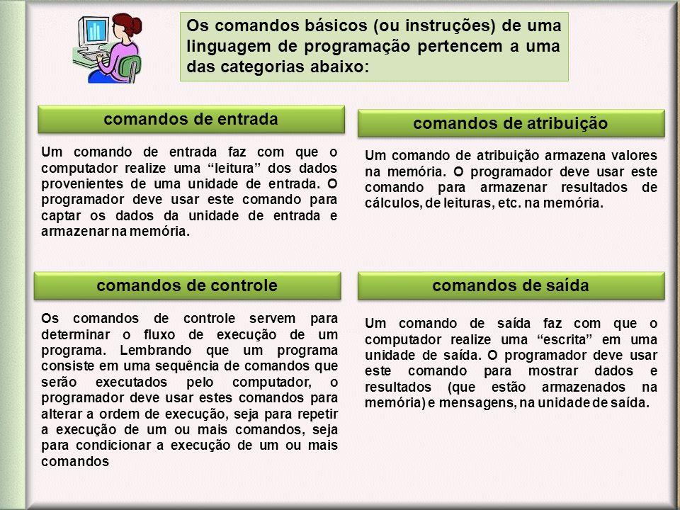 Os comandos básicos (ou instruções) de uma linguagem de programação pertencem a uma das categorias abaixo: comandos de entrada comandos de controle co