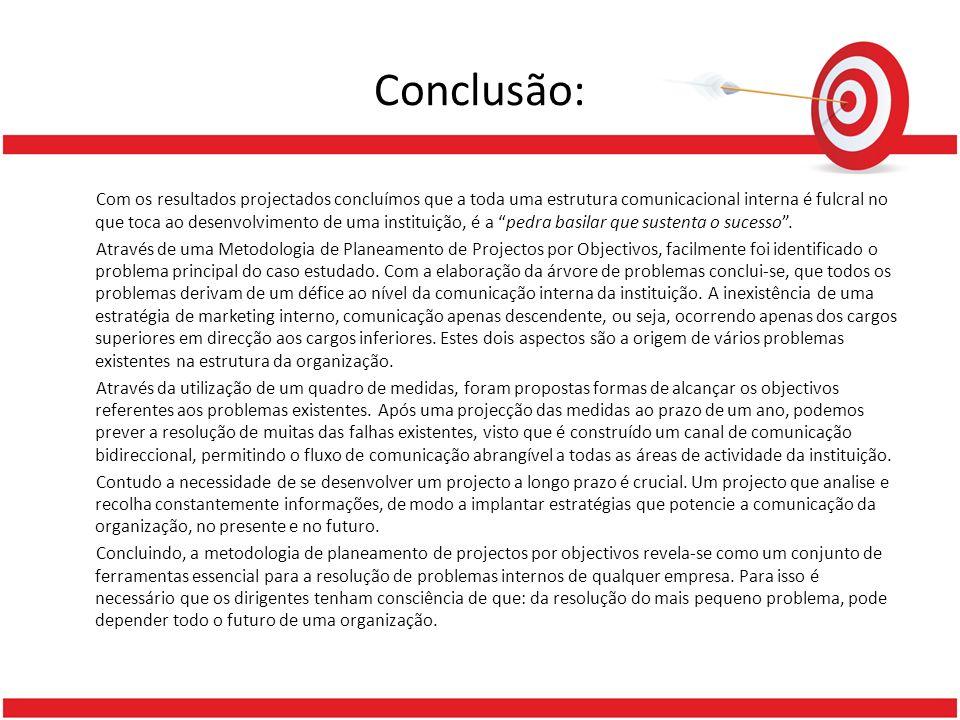 Conclusão: Com os resultados projectados concluímos que a toda uma estrutura comunicacional interna é fulcral no que toca ao desenvolvimento de uma in