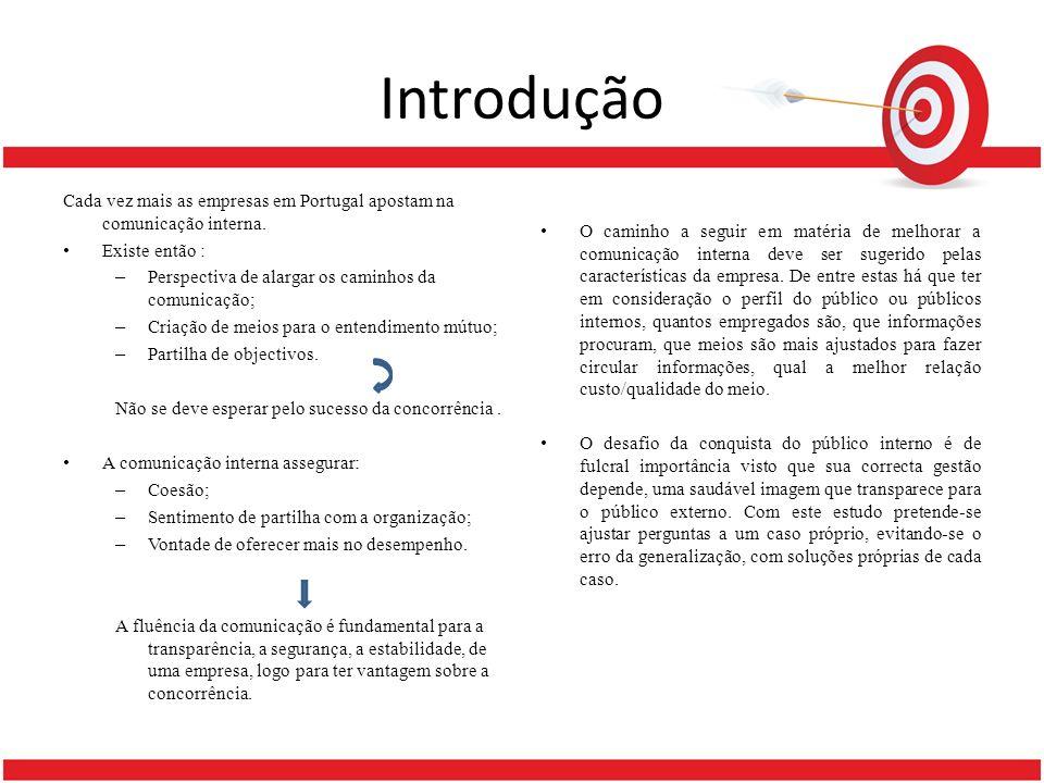 Introdução Cada vez mais as empresas em Portugal apostam na comunicação interna. Existe então : – Perspectiva de alargar os caminhos da comunicação; –