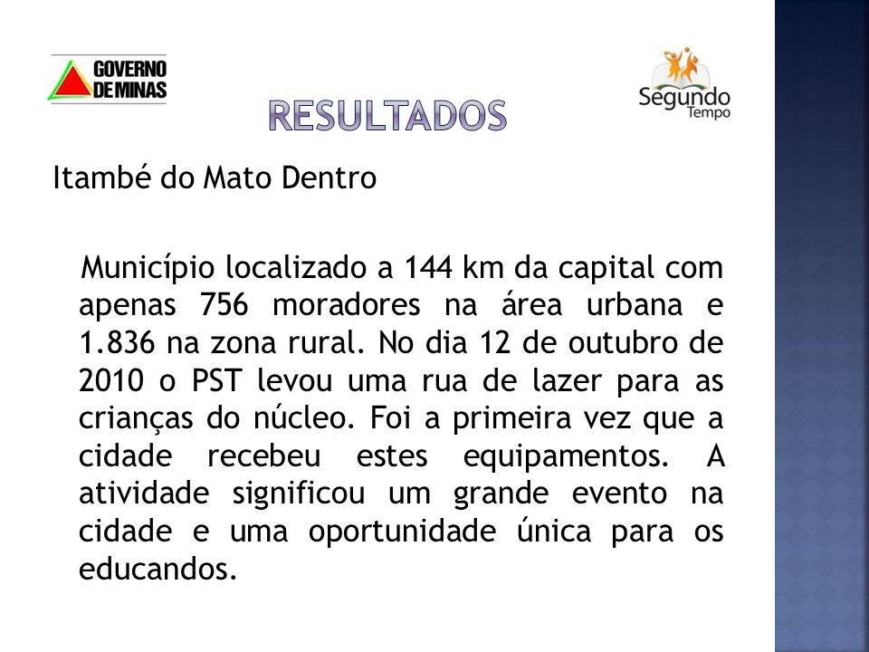 Itambé do Mato Dentro Município localizado a 144 km da capital com apenas 756 moradores na área urbana e 1.836 na zona rural.