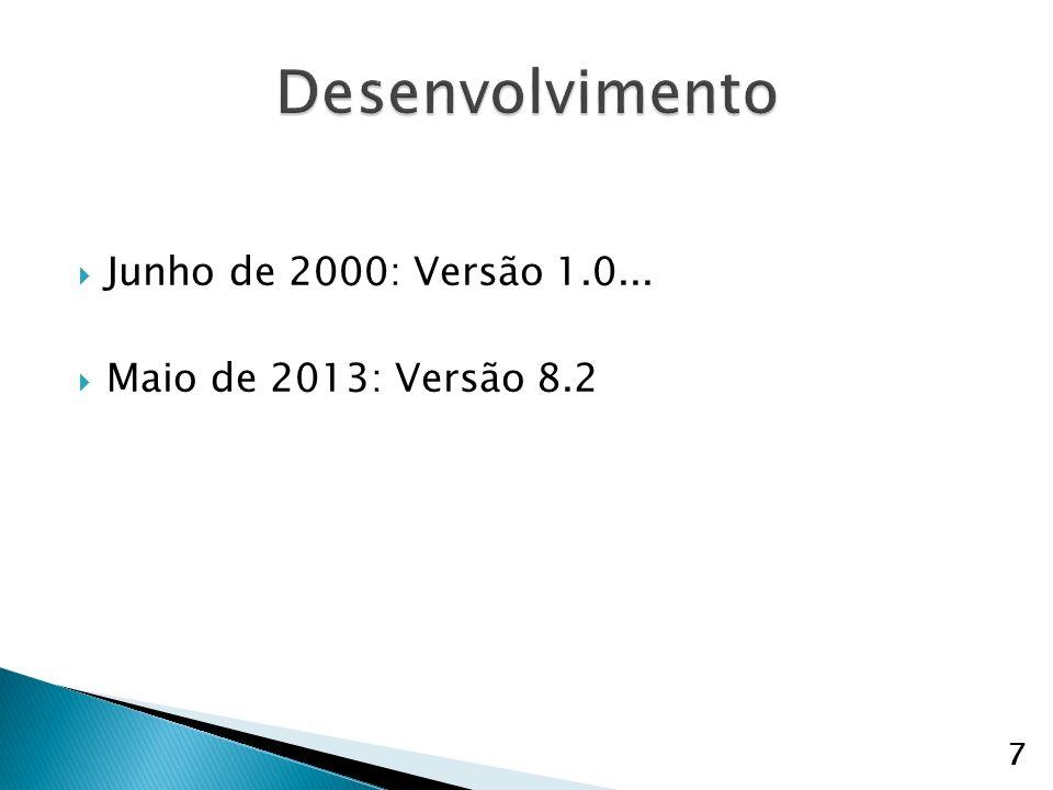 Junho de 2000: Versão 1.0... Maio de 2013: Versão 8.2 7