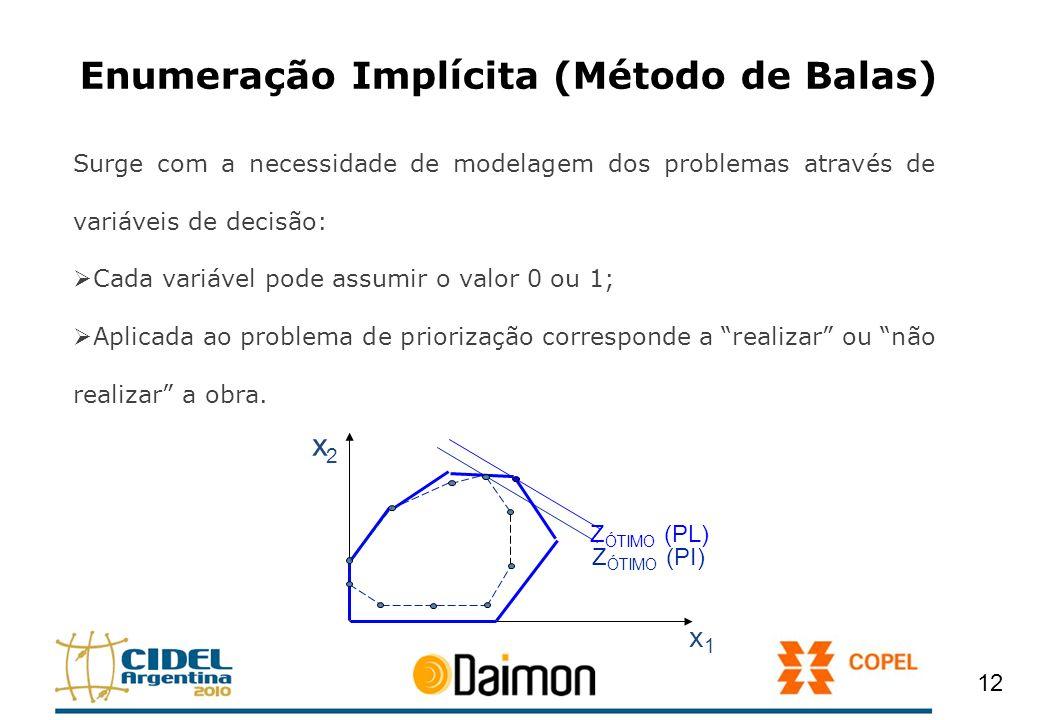 Enumeração Implícita (Método de Balas) Surge com a necessidade de modelagem dos problemas através de variáveis de decisão: Cada variável pode assumir