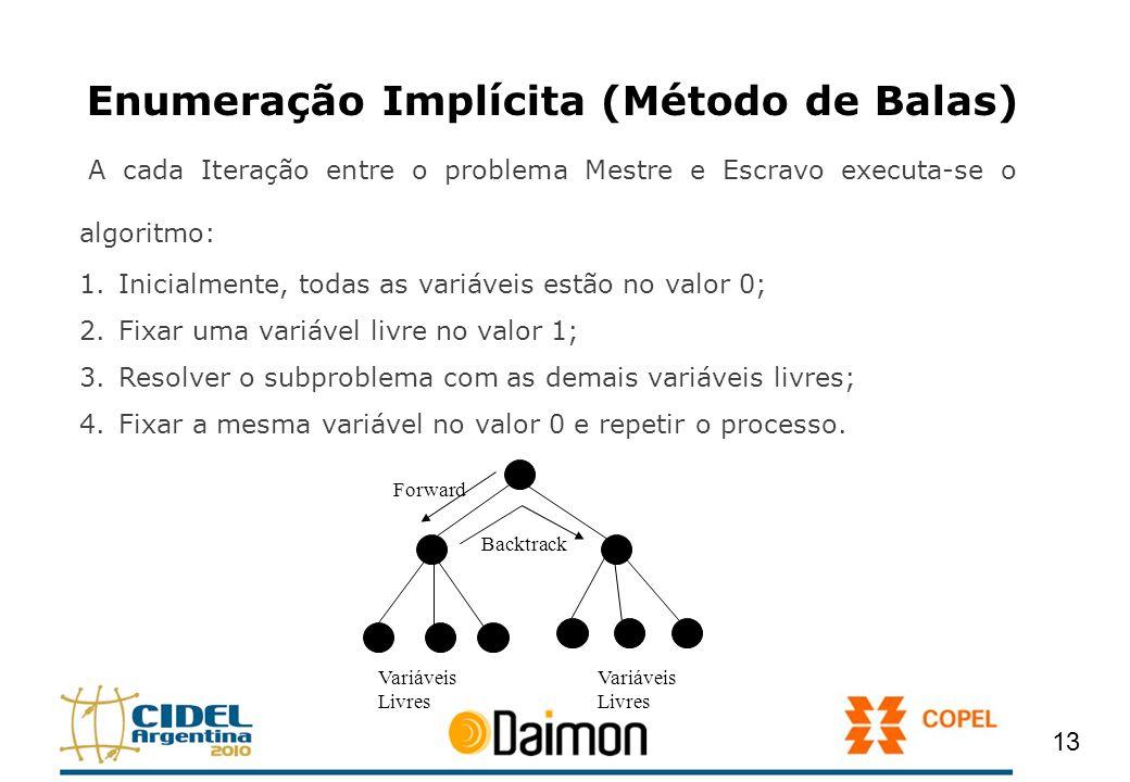 Enumeração Implícita (Método de Balas) A cada Iteração entre o problema Mestre e Escravo executa-se o algoritmo: 1.Inicialmente, todas as variáveis es