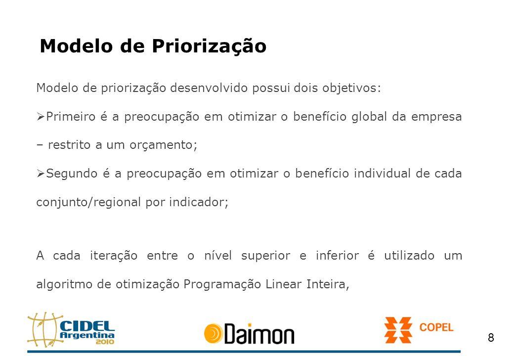 Modelo de Priorização Modelo de priorização desenvolvido possui dois objetivos: Primeiro é a preocupação em otimizar o benefício global da empresa – r