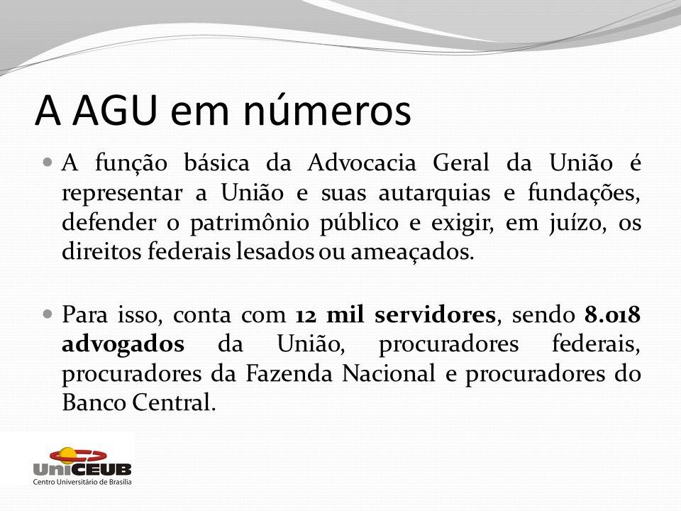 A AGU em números A função básica da Advocacia Geral da União é representar a União e suas autarquias e fundações, defender o patrimônio público e exig