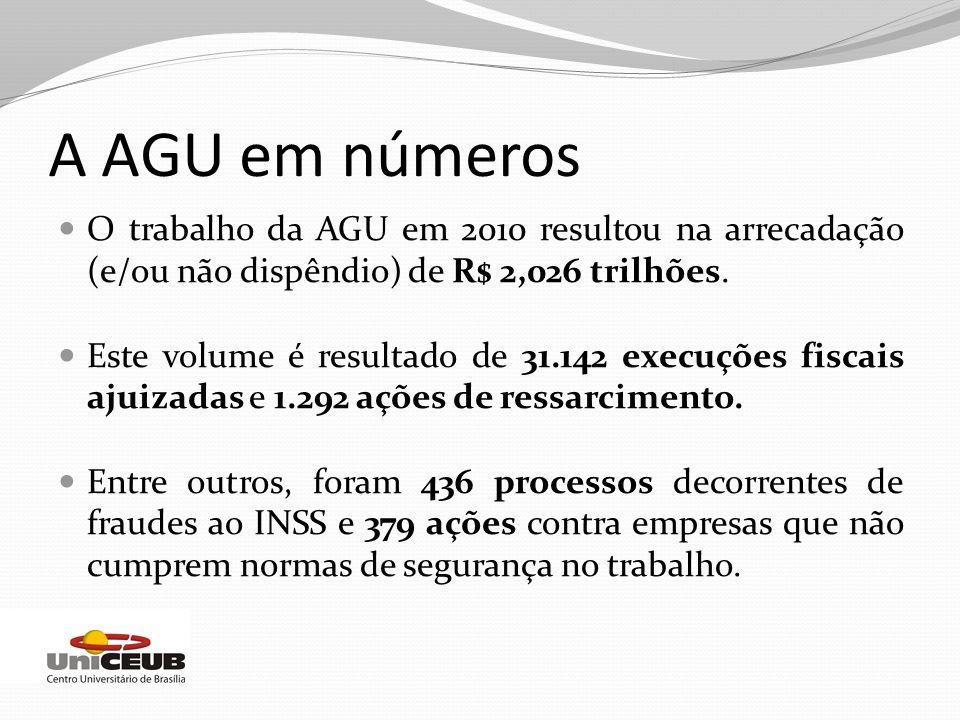 A AGU em números O trabalho da AGU em 2010 resultou na arrecadação (e/ou não dispêndio) de R$ 2,026 trilhões. Este volume é resultado de 31.142 execuç